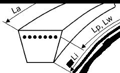 Позначення довжин